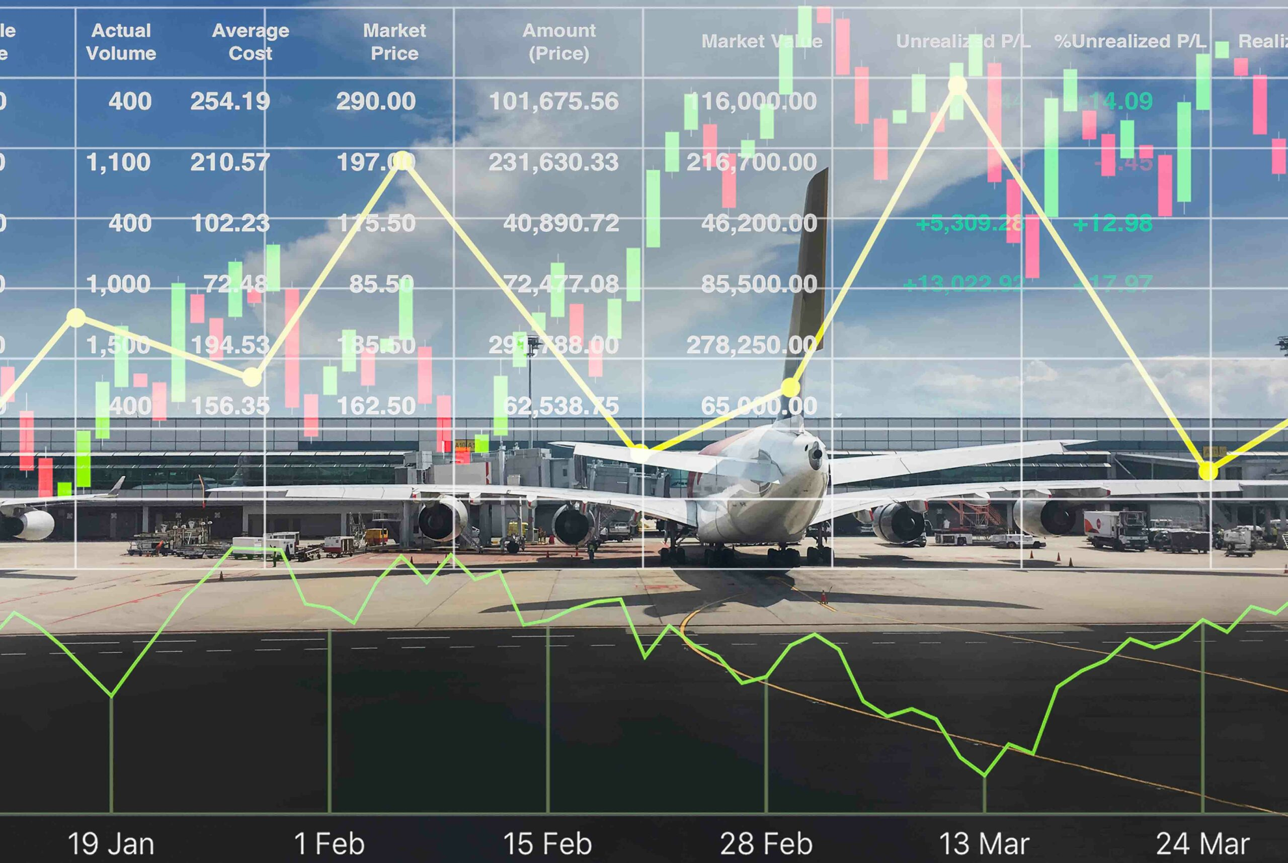 Cumulative of $201Billion loses for airline industry but losses are reducing. Alfa Logistic Family
